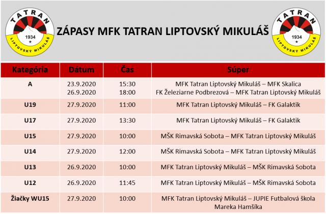Zápasy MFK Tatran Liptovský Mikuláš